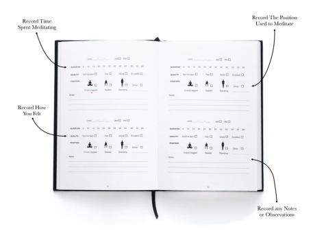 Inside the meditation journal The Mindful Ledger